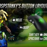 DSPStanky Button Layout